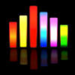 SPL Spectrum Analyzer